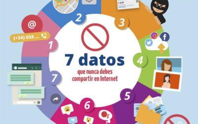 ¿Tienes claro qué datos no debes compartir NUNCA en Internet?